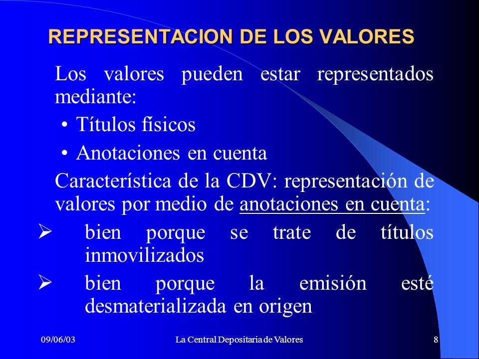 09/06/03La Central Depositaria de Valores8 REPRESENTACION DE LOS VALORES Los valores pueden estar representados mediante: Títulos físicos Anotaciones