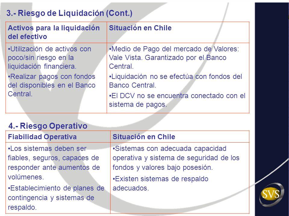 Fiabilidad OperativaSituación en Chile Los sistemas deben ser fiables, seguros, capaces de responder ante aumentos de volúmenes. Establecimiento de pl