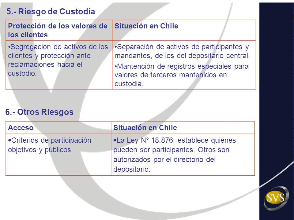Protección de los valores de los clientes Situación en Chile Segregación de activos de los clientes y protección ante reclamaciones hacia el custodio.