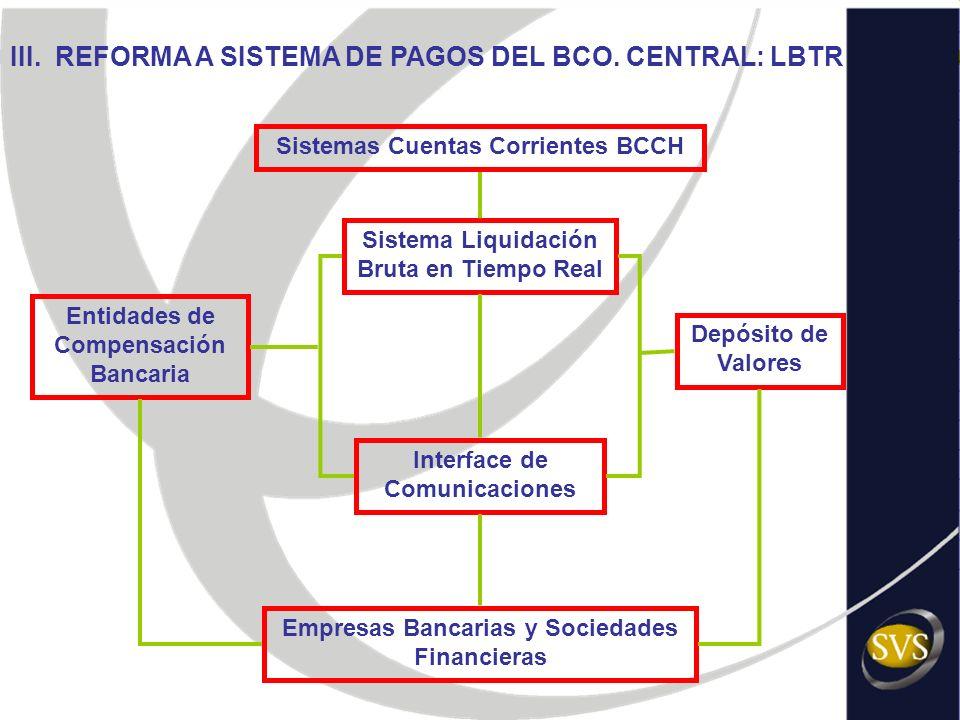 Sistema Liquidación Bruta en Tiempo Real Depósito de Valores Interface de Comunicaciones Empresas Bancarias y Sociedades Financieras Entidades de Comp