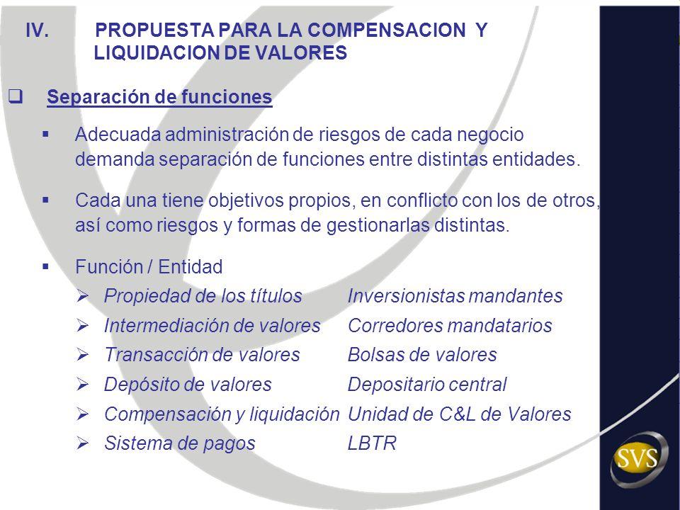 IV. PROPUESTA PARA LA COMPENSACION Y LIQUIDACION DE VALORES Separación de funciones Adecuada administración de riesgos de cada negocio demanda separac