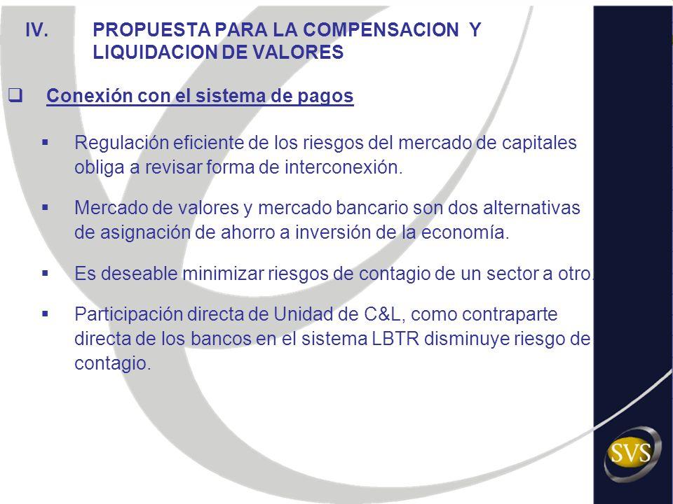 IV. PROPUESTA PARA LA COMPENSACION Y LIQUIDACION DE VALORES Conexión con el sistema de pagos Regulación eficiente de los riesgos del mercado de capita