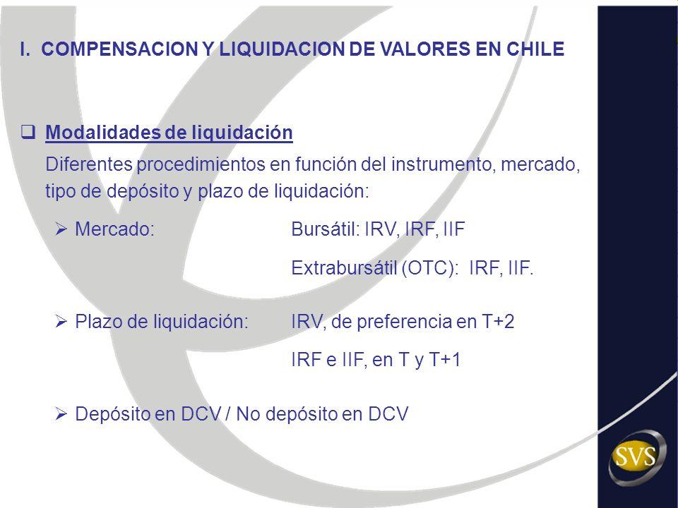 I. COMPENSACION Y LIQUIDACION DE VALORES EN CHILE Modalidades de liquidación Diferentes procedimientos en función del instrumento, mercado, tipo de de