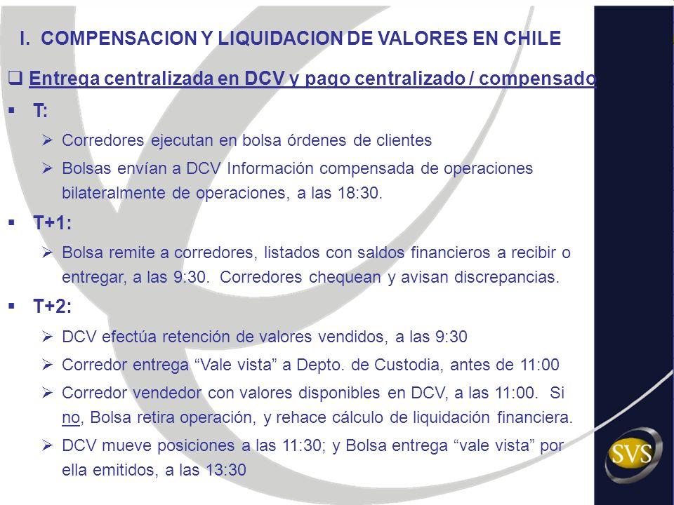 I. COMPENSACION Y LIQUIDACION DE VALORES EN CHILE T: Corredores ejecutan en bolsa órdenes de clientes Bolsas envían a DCV Información compensada de op