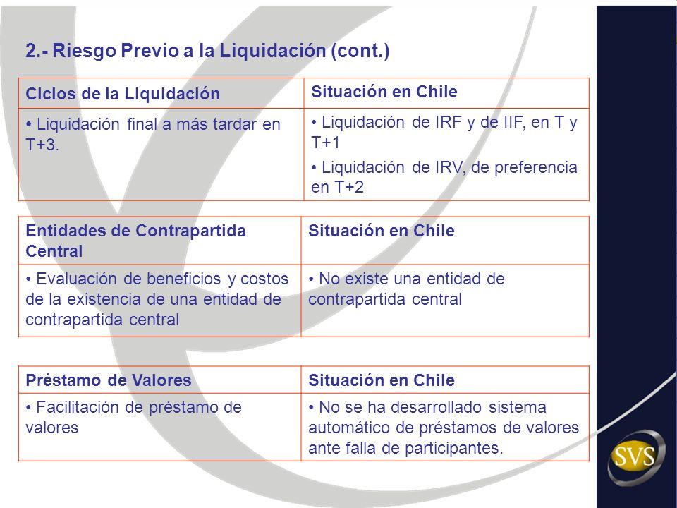 Entidades de Contrapartida Central Situación en Chile Evaluación de beneficios y costos de la existencia de una entidad de contrapartida central No ex