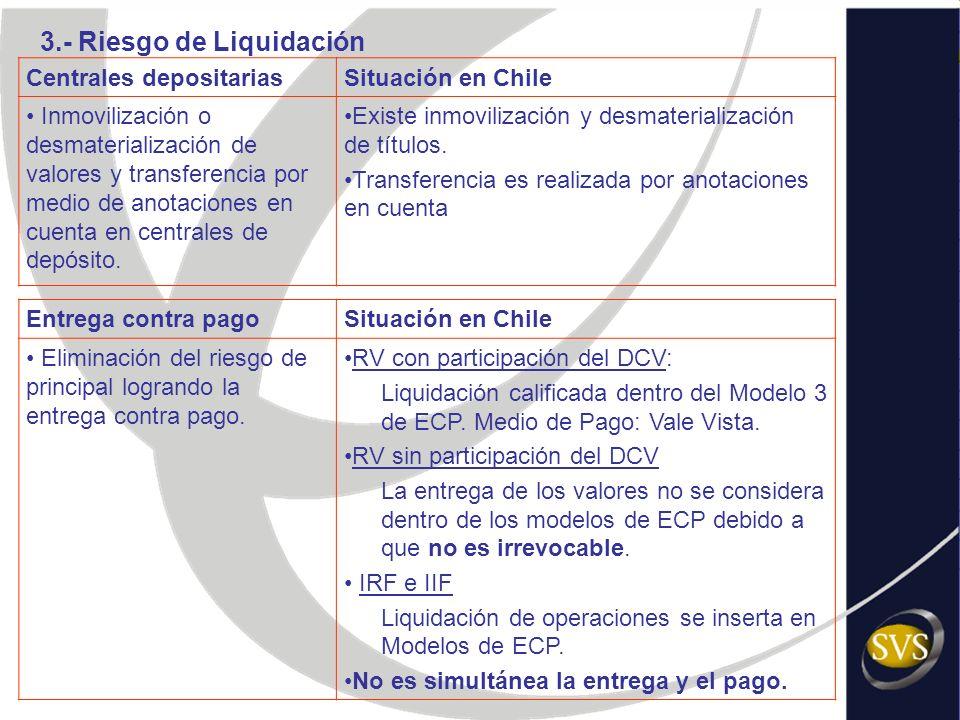 Entrega contra pagoSituación en Chile Eliminación del riesgo de principal logrando la entrega contra pago. RV con participación del DCV: Liquidación c