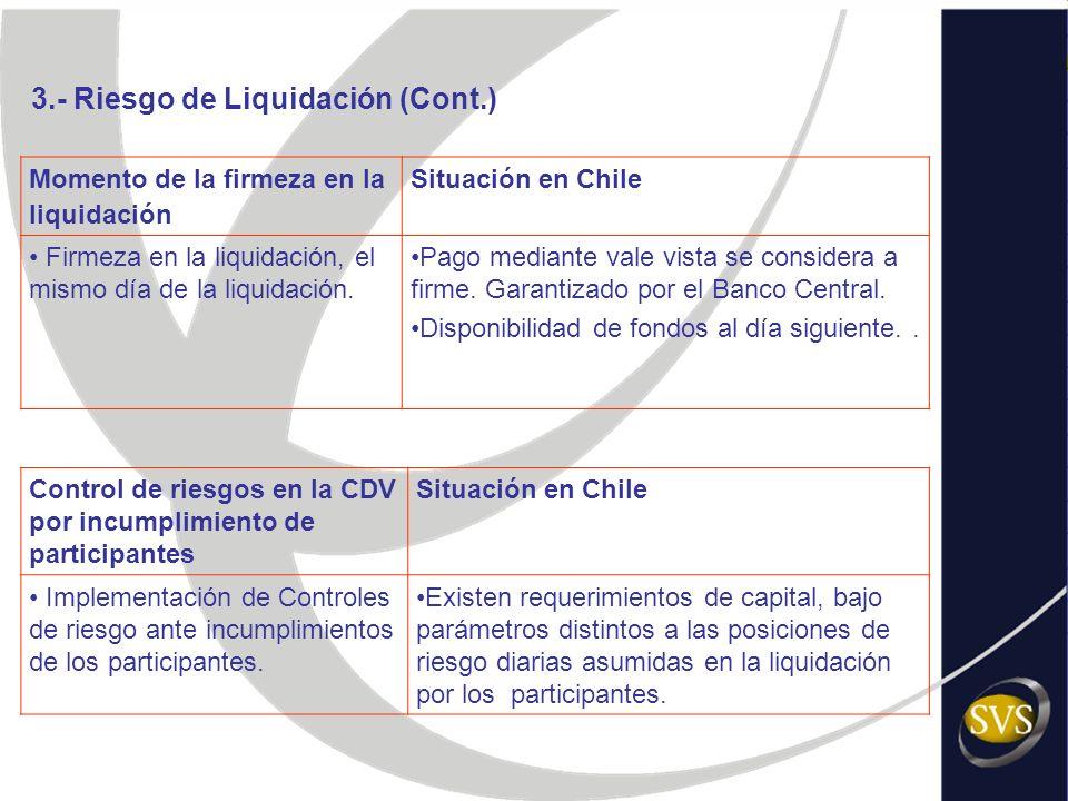 Control de riesgos en la CDV por incumplimiento de participantes Situación en Chile Implementación de Controles de riesgo ante incumplimientos de los