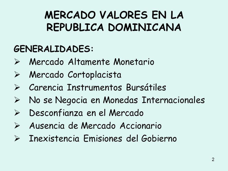 3 MERCADO VALORES EN LA REPUBLICA DOMINICANA GENERALIDADES: Ausencia de Cultura Bursátil Estructura de las Empresas Cerradas Ausencia Transparencia del Mercado Inexistencia Mercado Accionario Ausencia de Sistema de Pago (liquidación y compensación bursátil)