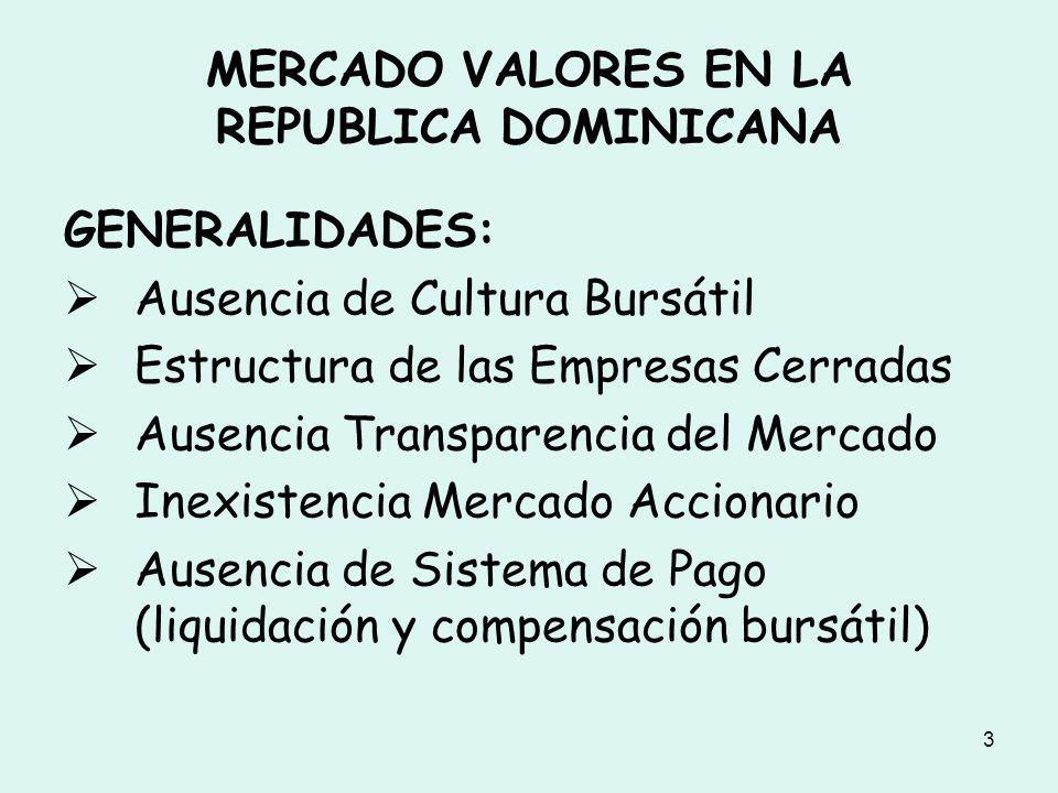 4 SUPERINTENDENCIA DE VALORES DE LA REPUBLICA DOMINICANA MARCO LEGAL LEY DE MERCADO DE VALORES Institución autónoma del Estado Dominicano creada mediante la Ley de Mercado de Valores No.