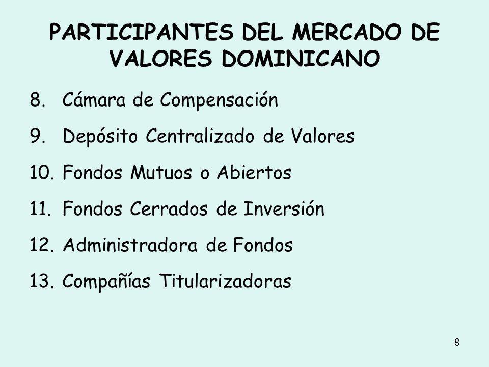 9 BOLSA DE VALORES DE LA REPUBLICA DOMINICANA Institución autorreguladora creada por el Decreto del Poder Ejecutivo No.