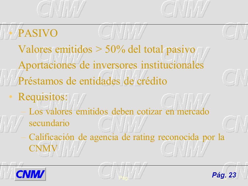 Pág.23 PASIVO Valores emitidos > 50% del total pasivo Aportaciones de inversores institucionales Préstamos de entidades de crédito Requisitos: –Los va