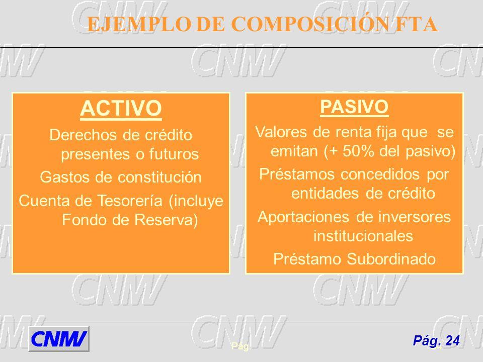 Pág.24 EJEMPLO DE COMPOSICIÓN FTA ACTIVO Derechos de crédito presentes o futuros Gastos de constitución Cuenta de Tesorería (incluye Fondo de Reserva)