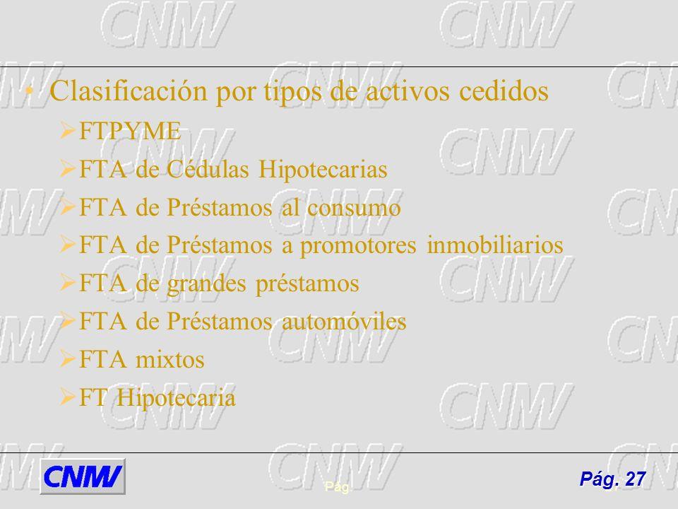 Pág.27 Clasificación por tipos de activos cedidos FTPYME FTA de Cédulas Hipotecarias FTA de Préstamos al consumo FTA de Préstamos a promotores inmobil