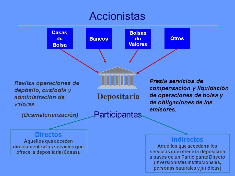 Accionistas Depositaria Participantes Casas de Bolsa Bolsas de Valores Bancos Otros Directos Aquellos que acceden directamente a los servicios que ofr