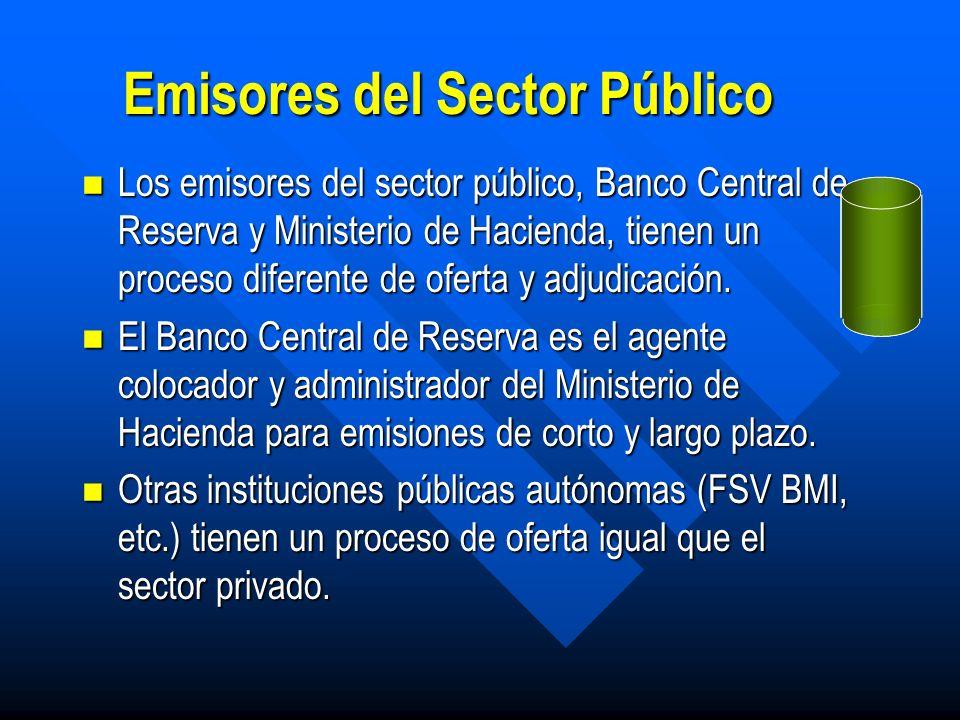 TEMATICA A DESARROLLAR EMISIONES DEL SECTOR PUBLICO Emisiones del BCR El Estado Instituciones Autónomas EMISIONES DEL SECTOR PRIVADO.