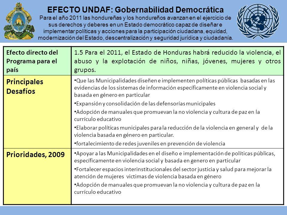 Efecto directo del Programa para el país 3.1 Para el 2011, se habrá avanzado en la consolidación de un Estado moderno caracterizado por una mejora en los niveles de transparencia y eficiencia, con políticas orientadas hacia la reducción de la pobreza y el logro de los ODM.