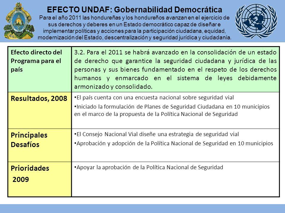 Efecto directo del Programa para el país 3.3.