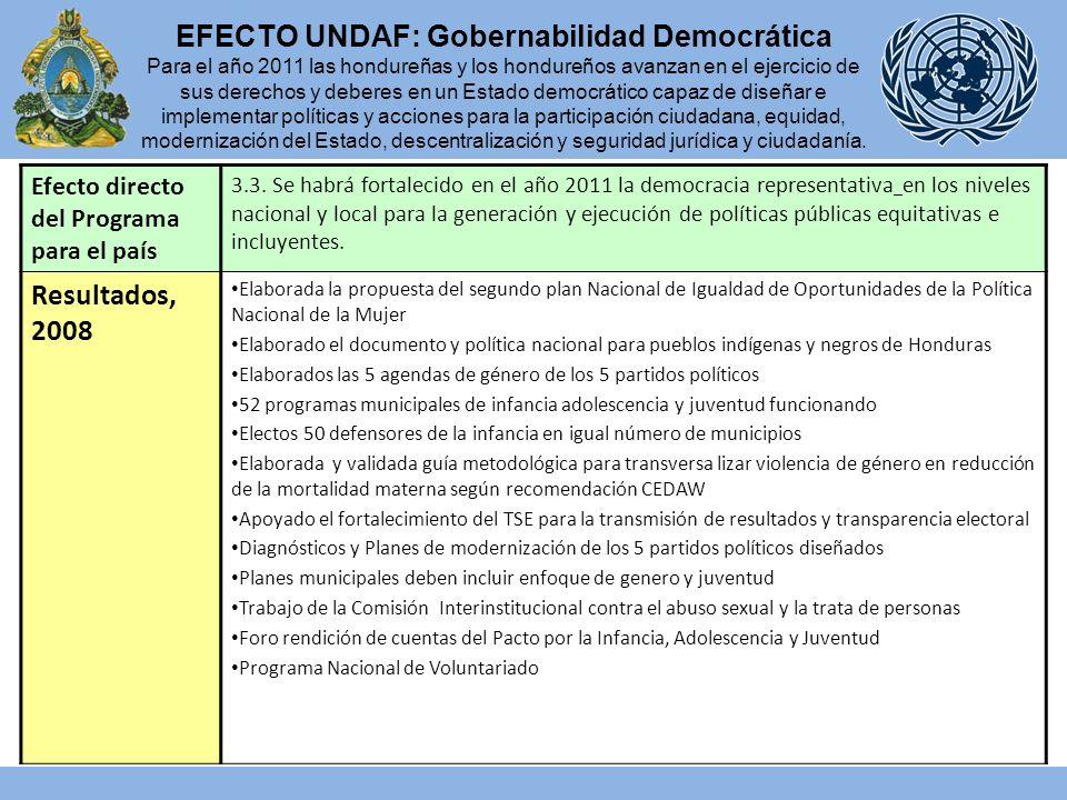 EFECTO UNDAF: Gobernabilidad Democrática Para el año 2011 las hondureñas y los hondureños avanzan en el ejercicio de sus derechos y deberes en un Estado democrático capaz de diseñar e implementar políticas y acciones para la participación ciudadana, equidad, modernización del Estado, descentralización y seguridad jurídica y ciudadanía.