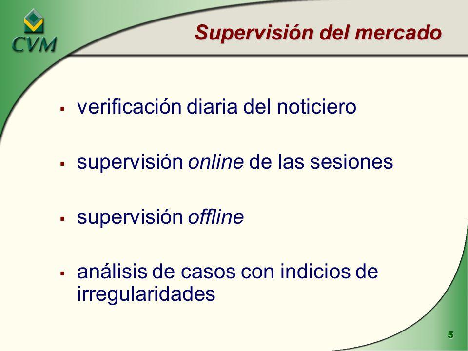 5 Supervisión del mercado verificación diaria del noticiero supervisión online de las sesiones supervisión offline análisis de casos con indicios de i