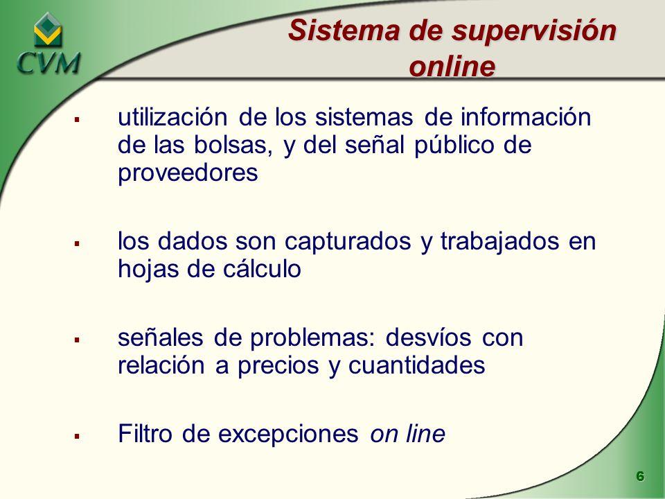 6 Sistema de supervisión online utilización de los sistemas de información de las bolsas, y del señal público de proveedores los dados son capturados