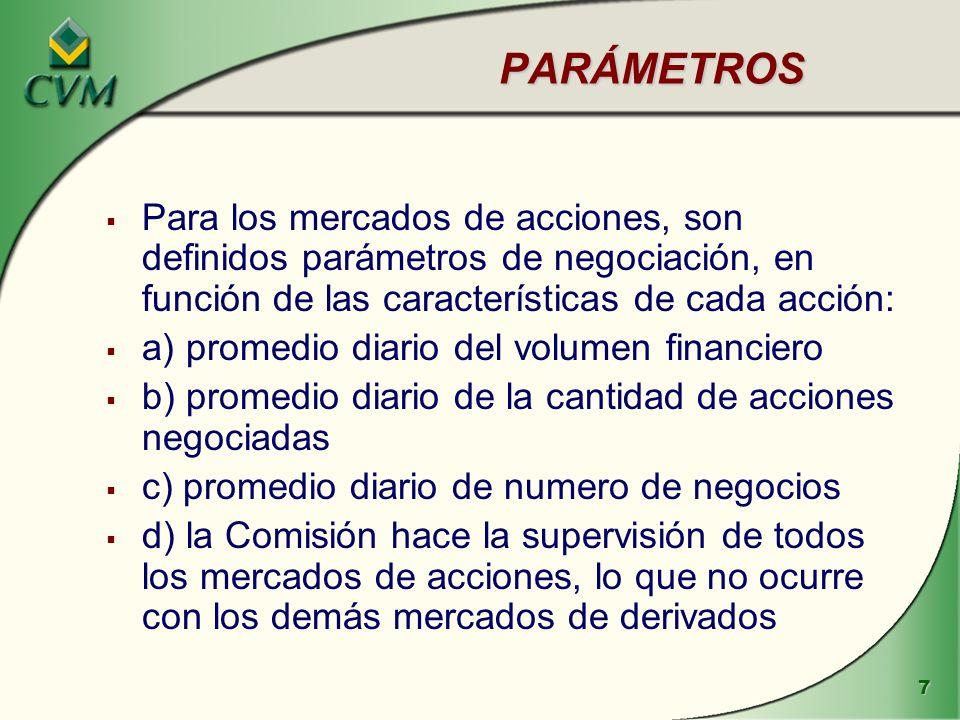 7 PARÁMETROS Para los mercados de acciones, son definidos parámetros de negociación, en función de las características de cada acción: a) promedio dia