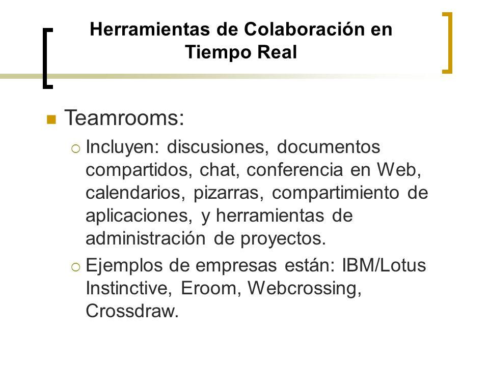 Teamrooms: Permiten a un equipo o red de personas comunicarse por medio de mensajes y documentos. Otro mecanismo más de aprendizaje informal. Comparti