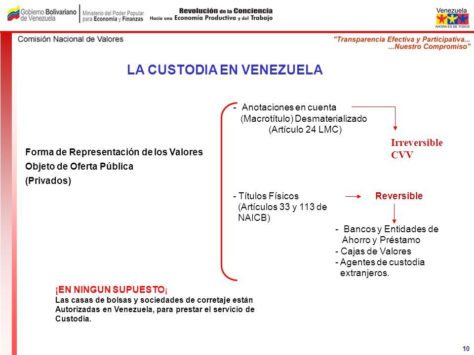 Forma de Representación de los Valores Objeto de Oferta Pública (Privados) LA CUSTODIA EN VENEZUELA 10 - Anotaciones en cuenta (Macrotítulo) Desmateri