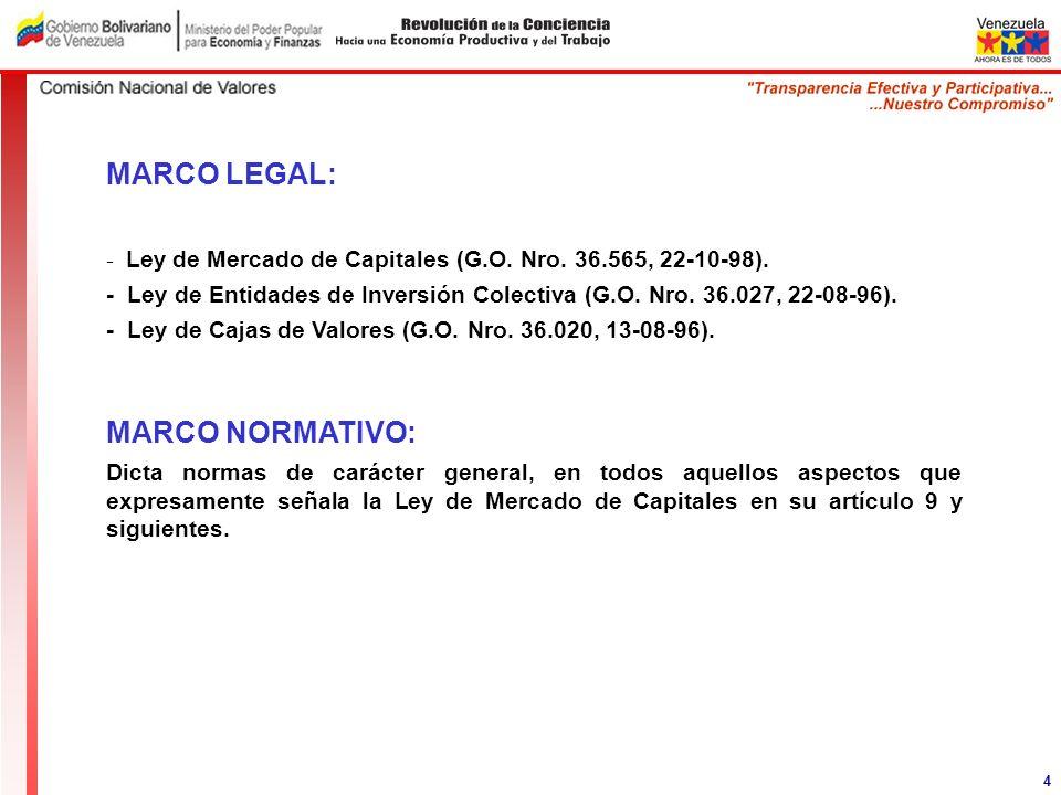 - Ley de Mercado de Capitales (G.O. Nro. 36.565, 22-10-98). - Ley de Entidades de Inversión Colectiva (G.O. Nro. 36.027, 22-08-96). - Ley de Cajas de