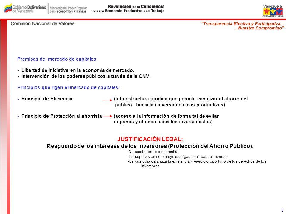 Premisas del mercado de capitales: - Libertad de iniciativa en la economía de mercado. - Intervención de los poderes públicos a través de la CNV. Prin