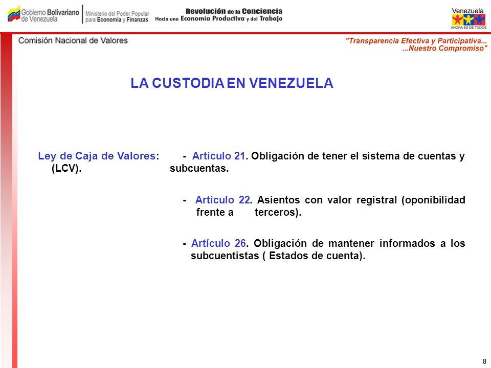 Ley de Caja de Valores :- Artículo 21. Obligación de tener el sistema de cuentas y (LCV). subcuentas. - Artículo 22. Asientos con valor registral (opo