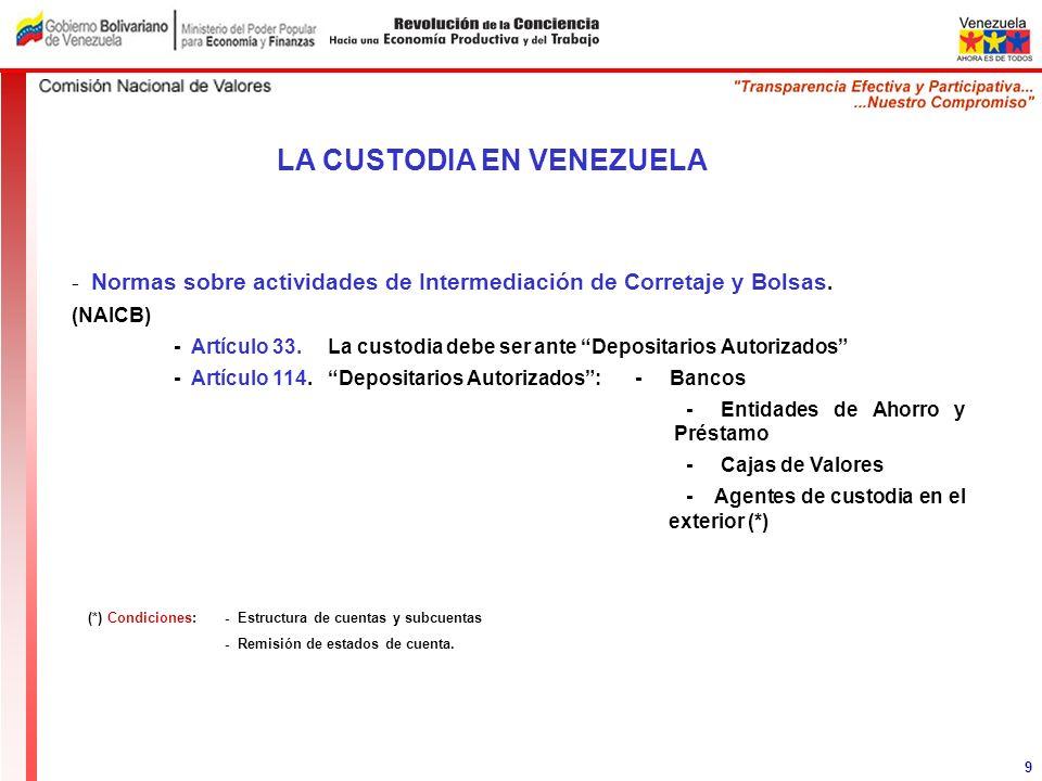 - Normas sobre actividades de Intermediación de Corretaje y Bolsas. (NAICB) - Artículo 33.La custodia debe ser ante Depositarios Autorizados - Artícul