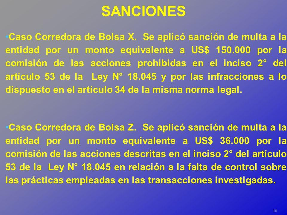 19 SANCIONES Caso Corredora de Bolsa X.