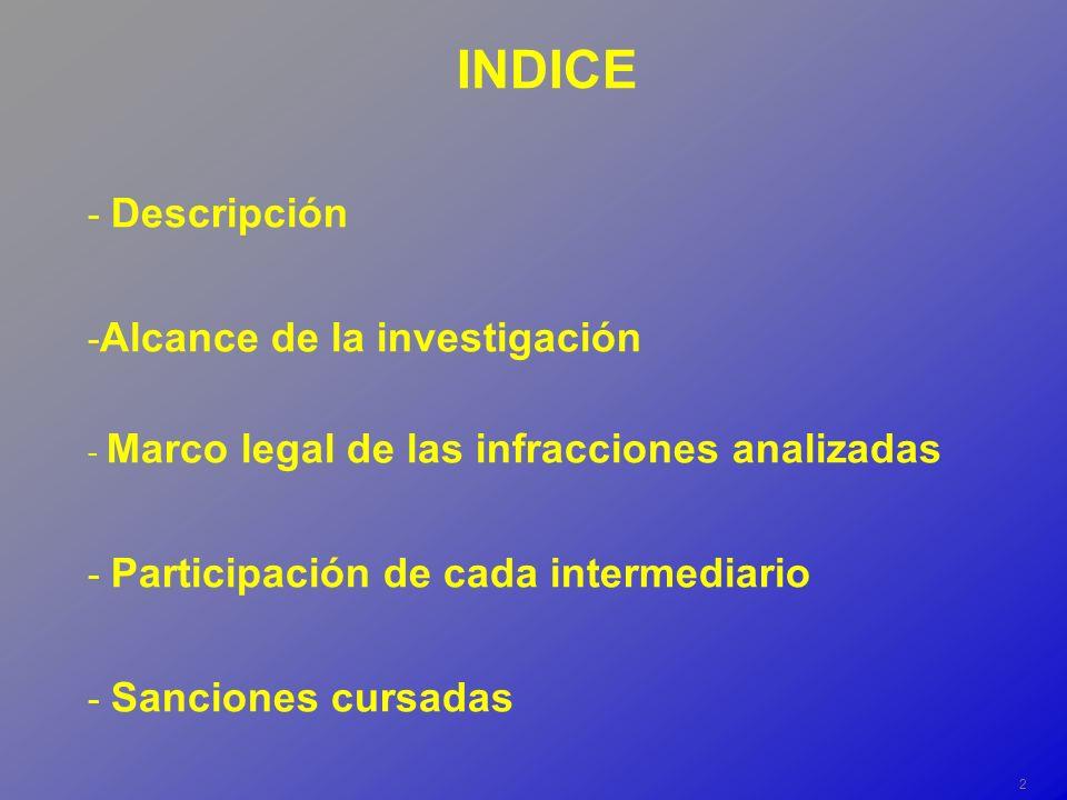 2 INDICE - Descripción - Alcance de la investigación - Marco legal de las infracciones analizadas - Participación de cada intermediario - Sanciones cursadas