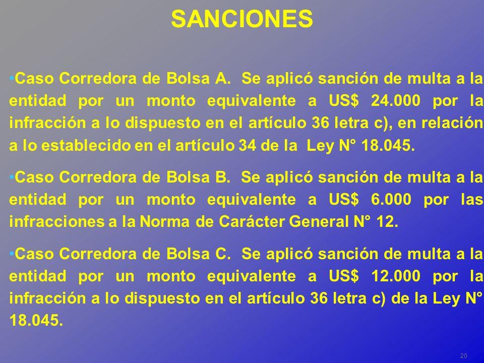 20 SANCIONES Caso Corredora de Bolsa A.