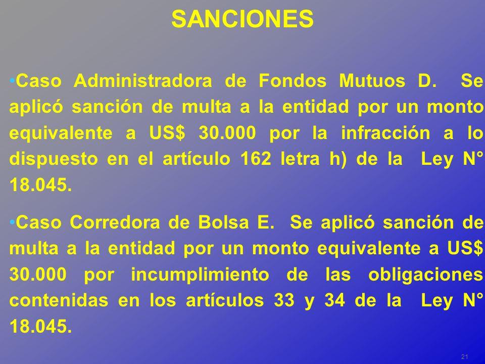 21 SANCIONES Caso Administradora de Fondos Mutuos D.