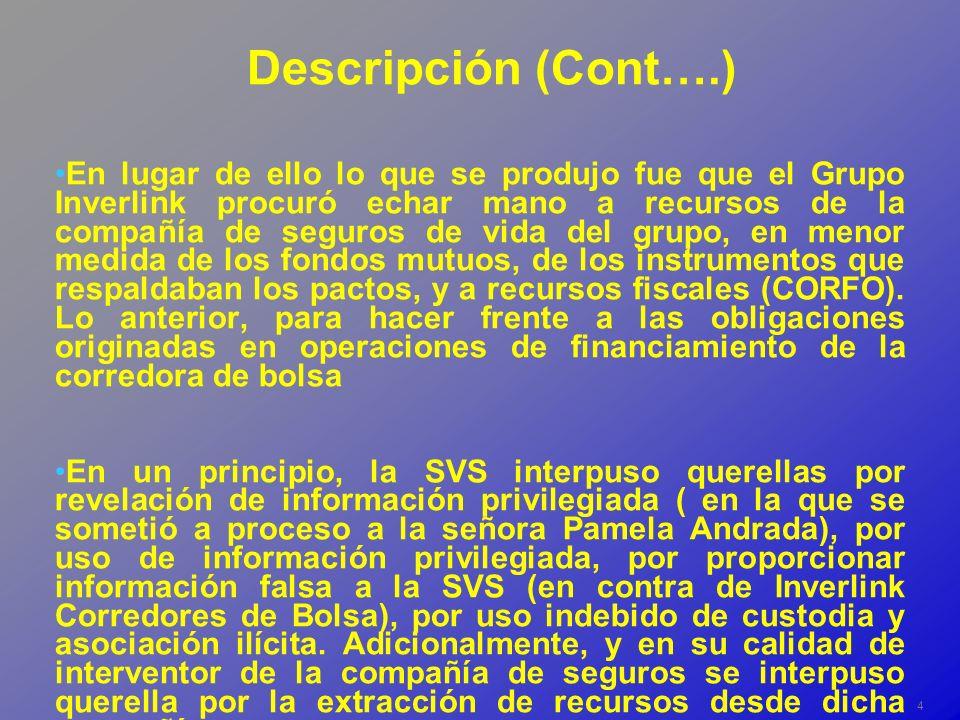 4 Descripción (Cont….) En lugar de ello lo que se produjo fue que el Grupo Inverlink procuró echar mano a recursos de la compañía de seguros de vida del grupo, en menor medida de los fondos mutuos, de los instrumentos que respaldaban los pactos, y a recursos fiscales (CORFO).