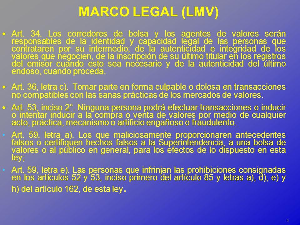 10 MARCO LEGAL (LMV) Art.162, letra h) (actividades prohibidas).