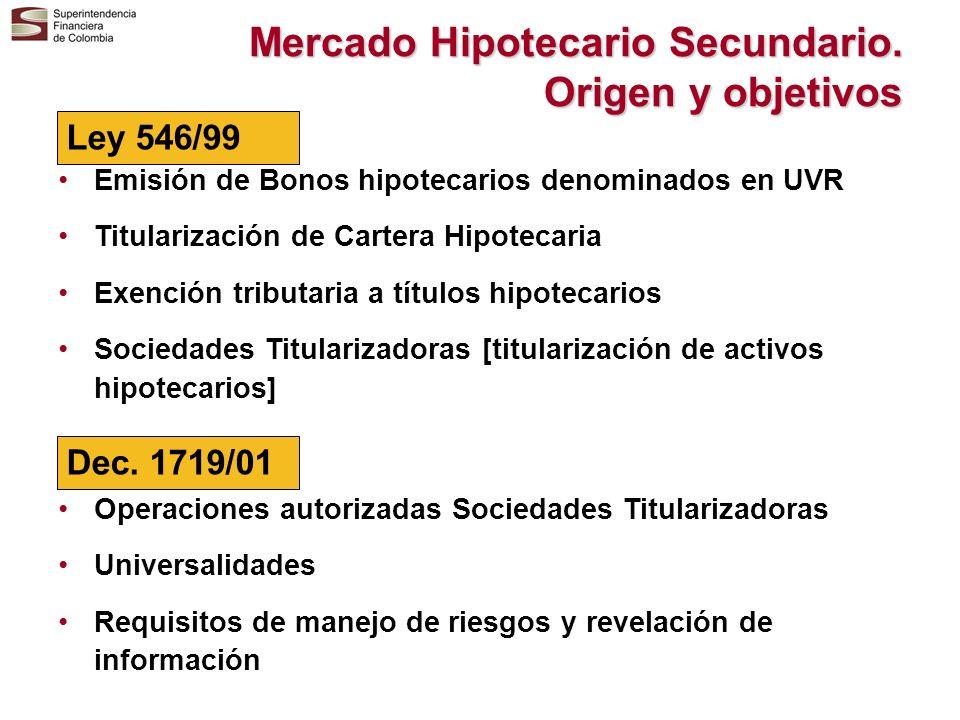 Mercado Hipotecario Secundario. Origen y objetivos Ley 546/99 Emisión de Bonos hipotecarios denominados en UVR Titularización de Cartera Hipotecaria E