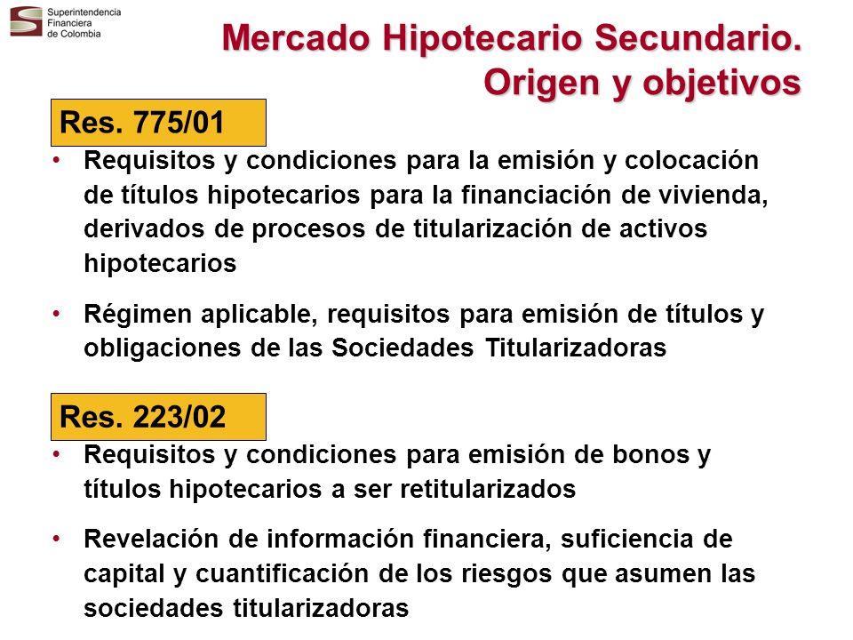 Mercado Hipotecario Secundario. Origen y objetivos Res. 775/01 Requisitos y condiciones para la emisión y colocación de títulos hipotecarios para la f