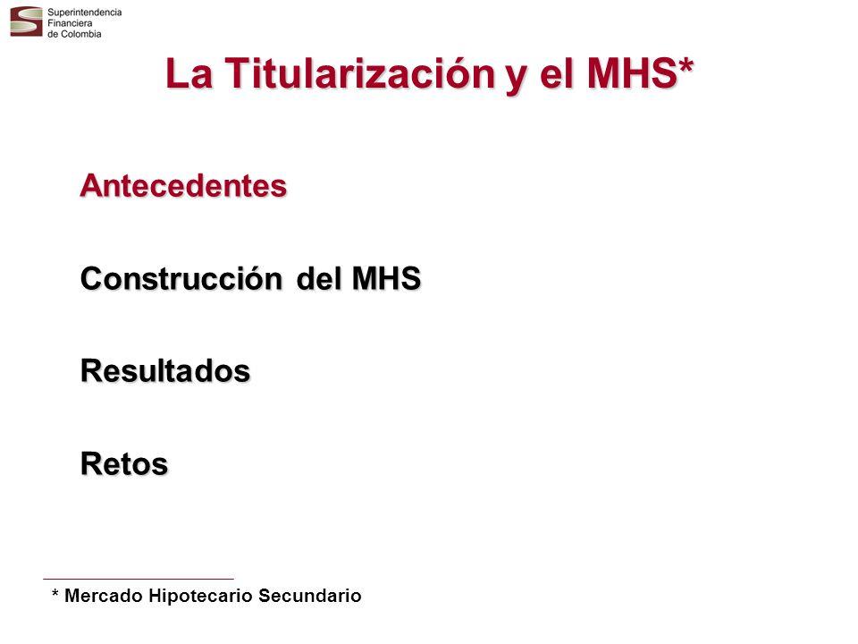 La Titularización y el MHS* Antecedentes Construcción del MHS ResultadosRetos * Mercado Hipotecario Secundario