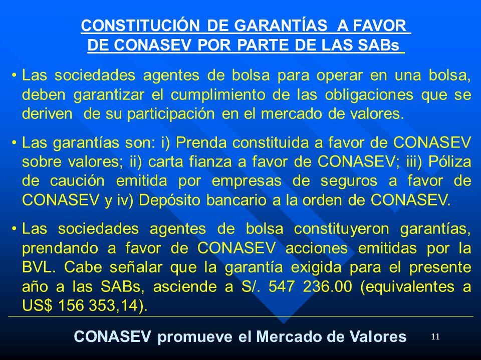11 CONASEV promueve el Mercado de Valores CONSTITUCIÓN DE GARANTÍAS A FAVOR DE CONASEV POR PARTE DE LAS SABs Las sociedades agentes de bolsa para oper