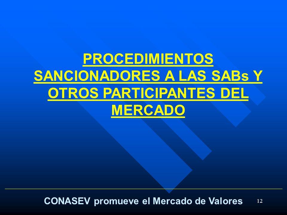 12 CONASEV promueve el Mercado de Valores PROCEDIMIENTOS SANCIONADORES A LAS SABs Y OTROS PARTICIPANTES DEL MERCADO