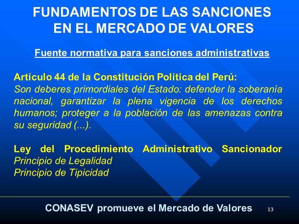 13 CONASEV promueve el Mercado de Valores FUNDAMENTOS DE LAS SANCIONES EN EL MERCADO DE VALORES Fuente normativa para sanciones administrativas Artícu