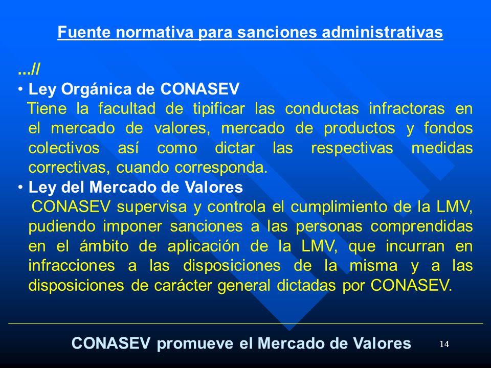 14 CONASEV promueve el Mercado de Valores Fuente normativa para sanciones administrativas...// Ley Orgánica de CONASEV Tiene la facultad de tipificar