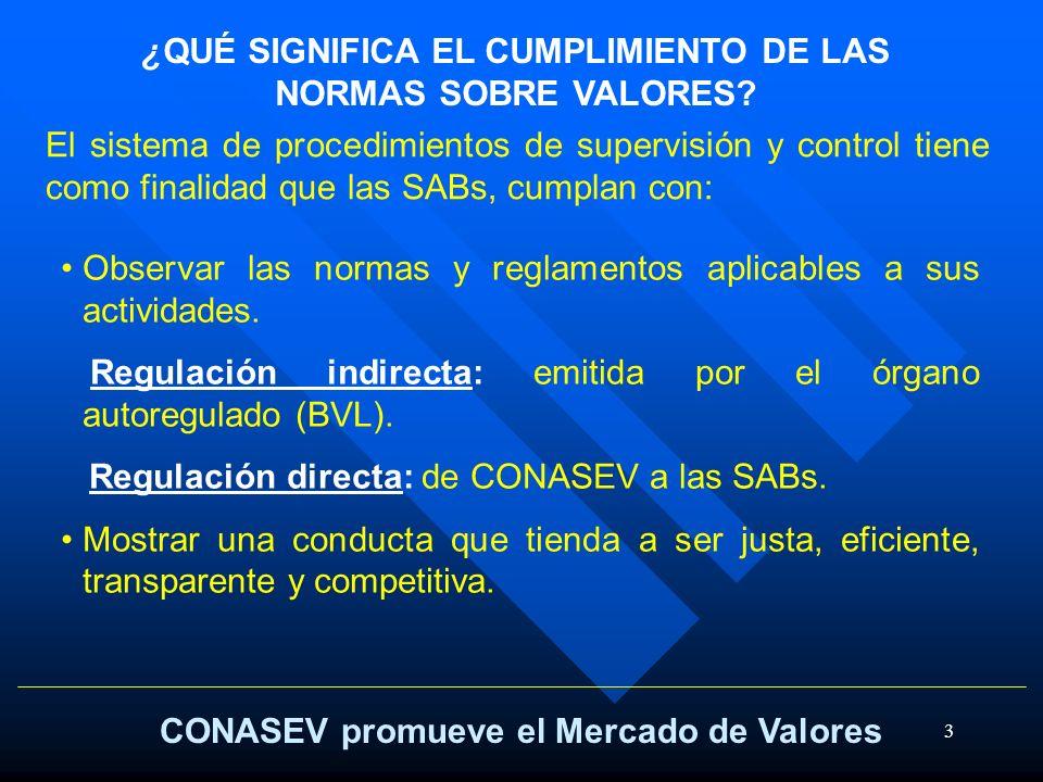 3 CONASEV promueve el Mercado de Valores ¿QUÉ SIGNIFICA EL CUMPLIMIENTO DE LAS NORMAS SOBRE VALORES? El sistema de procedimientos de supervisión y con
