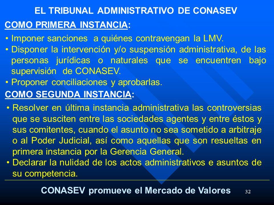 32 CONASEV promueve el Mercado de Valores EL TRIBUNAL ADMINISTRATIVO DE CONASEV Imponer sanciones a quiénes contravengan la LMV. Disponer la intervenc