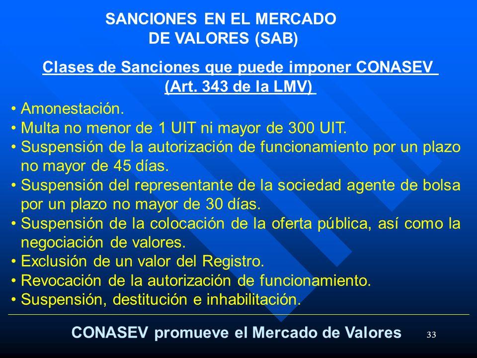 33 CONASEV promueve el Mercado de Valores Amonestación. Multa no menor de 1 UIT ni mayor de 300 UIT. Suspensión de la autorización de funcionamiento p