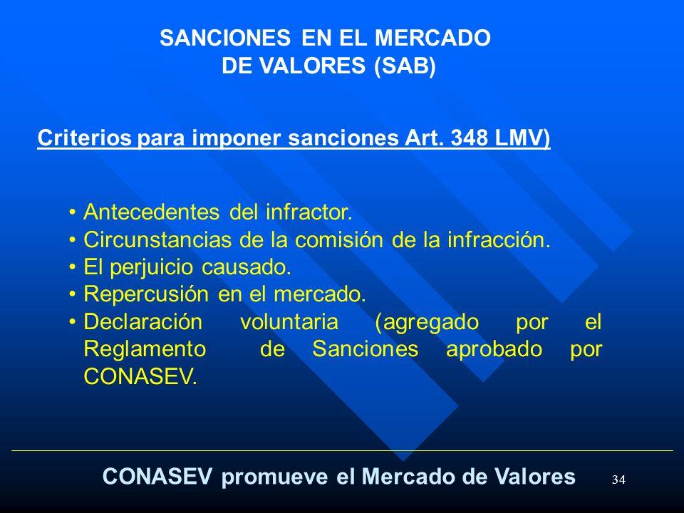 34 CONASEV promueve el Mercado de Valores Criterios para imponer sanciones Art. 348 LMV) Antecedentes del infractor. Circunstancias de la comisión de