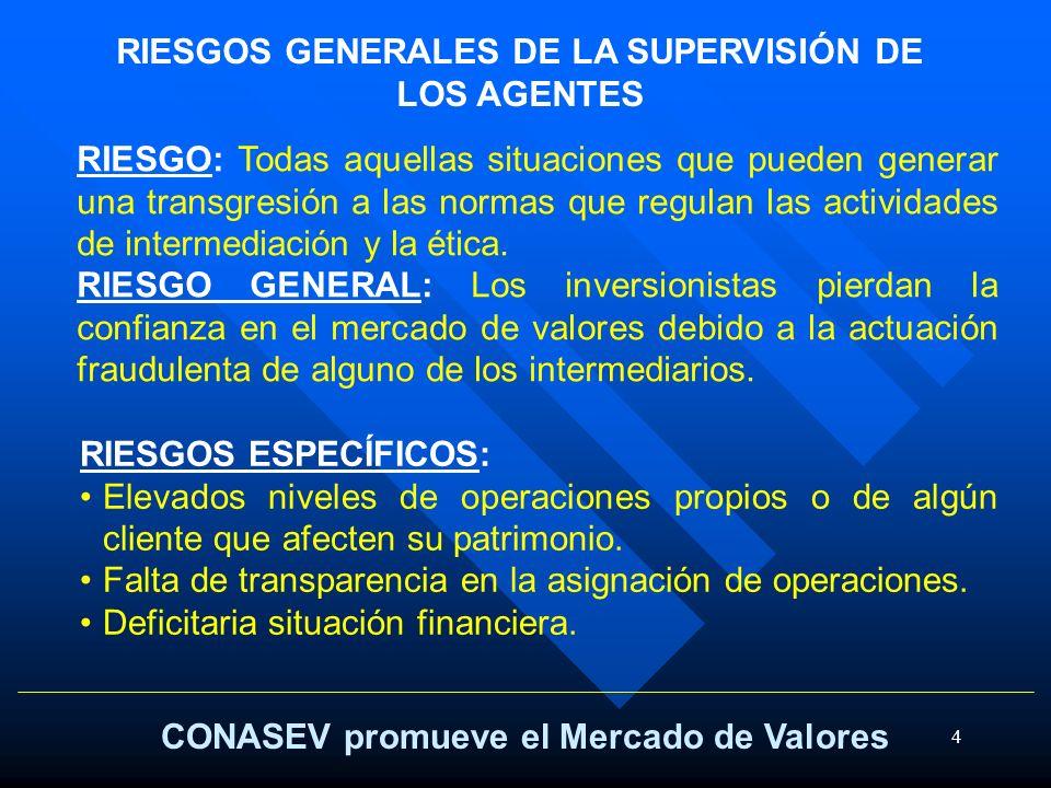 4 CONASEV promueve el Mercado de Valores RIESGOS GENERALES DE LA SUPERVISIÓN DE LOS AGENTES RIESGO: Todas aquellas situaciones que pueden generar una
