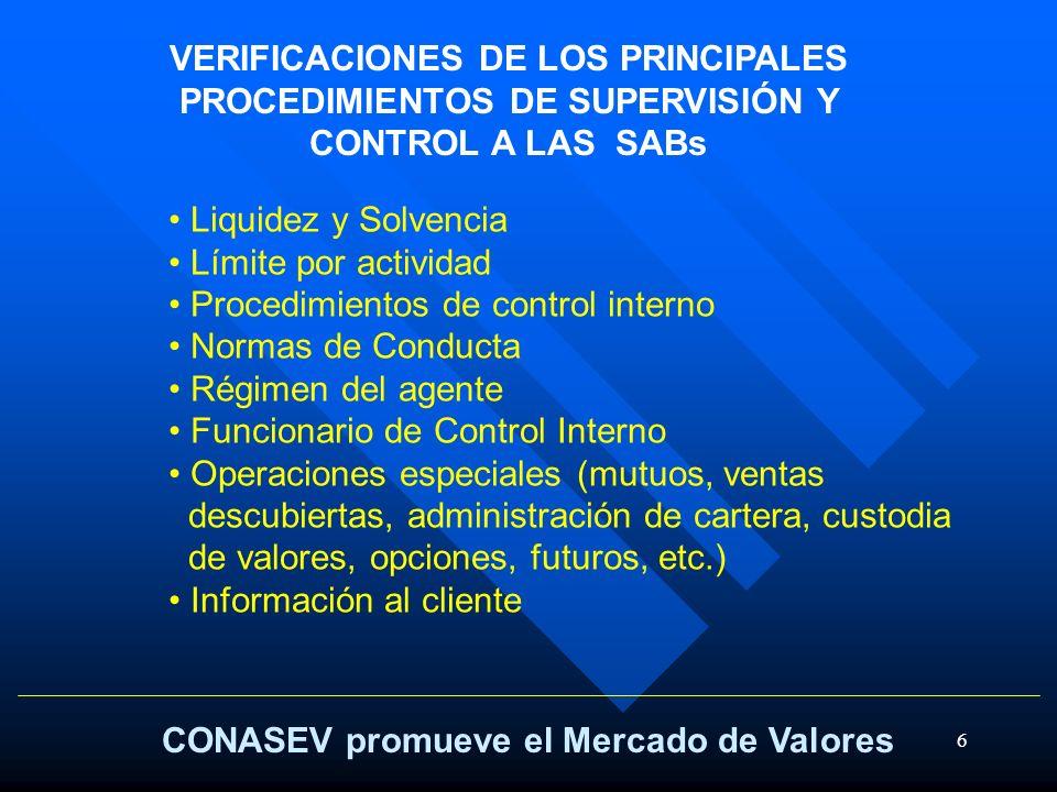 6 CONASEV promueve el Mercado de Valores VERIFICACIONES DE LOS PRINCIPALES PROCEDIMIENTOS DE SUPERVISIÓN Y CONTROL A LAS SABs Liquidez y Solvencia Lím